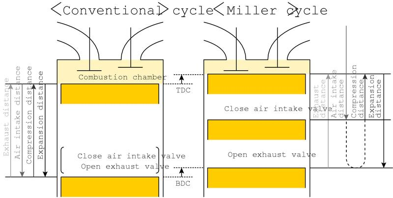 Miller Cycle Pictures to Pin on Pinterest PinsDaddy